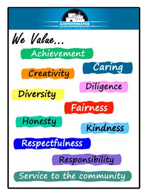 We Value...