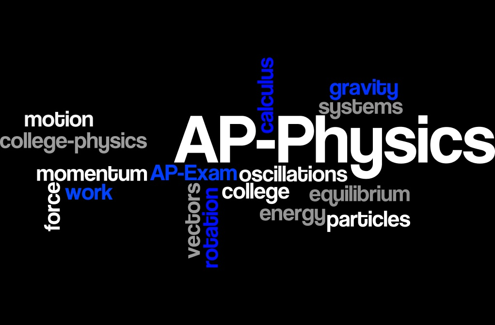 AP Physics wordle