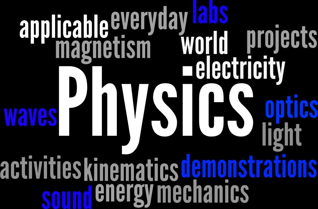 General physics wordle