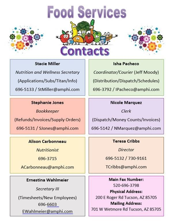 Food Services Contacts